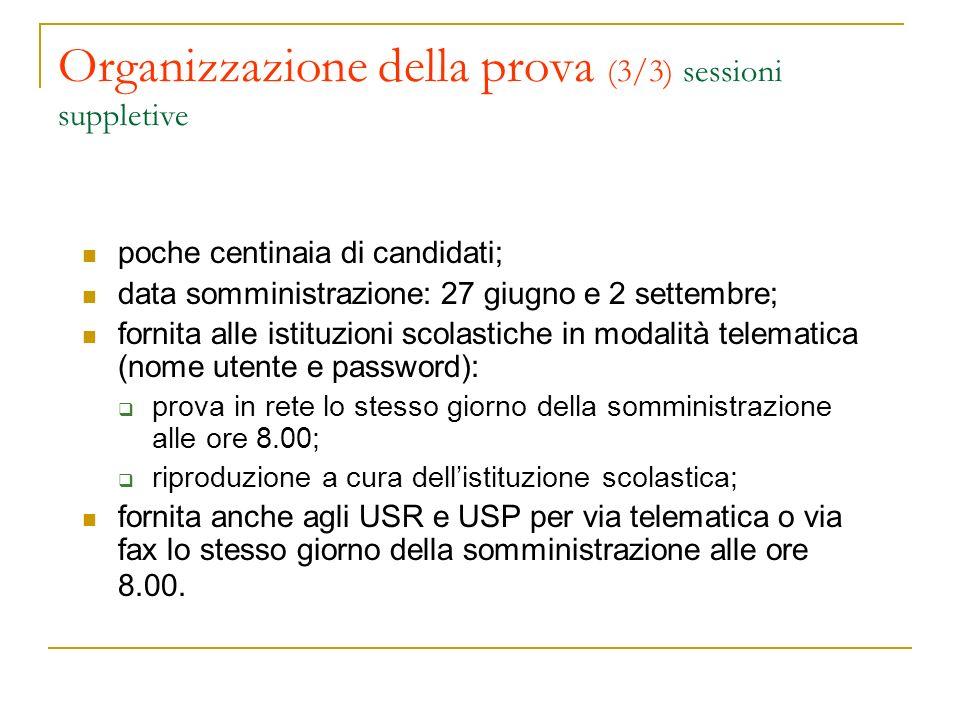 Organizzazione della prova (3/3) sessioni suppletive poche centinaia di candidati; data somministrazione: 27 giugno e 2 settembre; fornita alle istitu