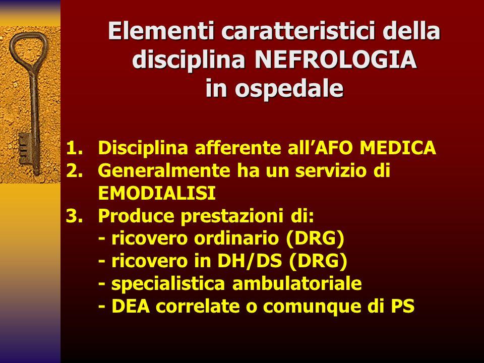 Elementi caratteristici della disciplina NEFROLOGIA in ospedale 1. 1.Disciplina afferente allAFO MEDICA 2. 2.Generalmente ha un servizio di EMODIALISI