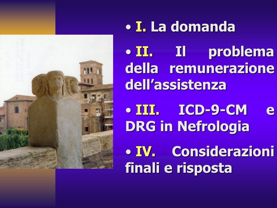 I. La domanda I. La domanda II. Il problema della remunerazione dellassistenza II. Il problema della remunerazione dellassistenza III. ICD-9-CM e DRG