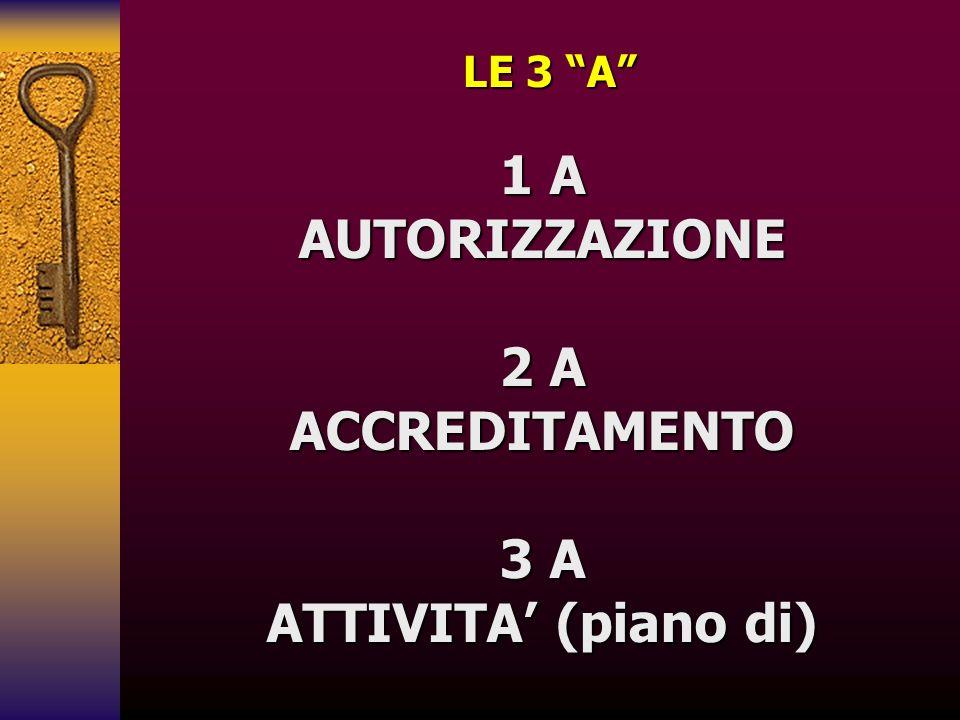 LE 3 A 1 A AUTORIZZAZIONE 2 A ACCREDITAMENTO 3 A ATTIVITA (piano di)