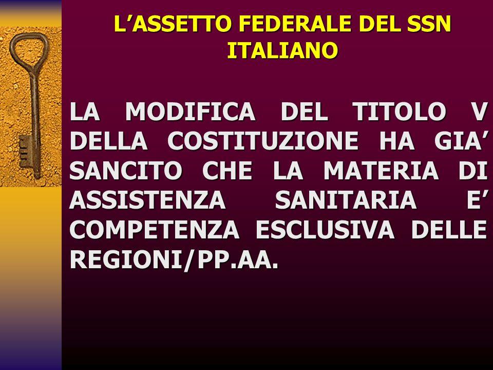 LASSETTO FEDERALE DEL SSN ITALIANO LA MODIFICA DEL TITOLO V DELLA COSTITUZIONE HA GIA SANCITO CHE LA MATERIA DI ASSISTENZA SANITARIA E COMPETENZA ESCL