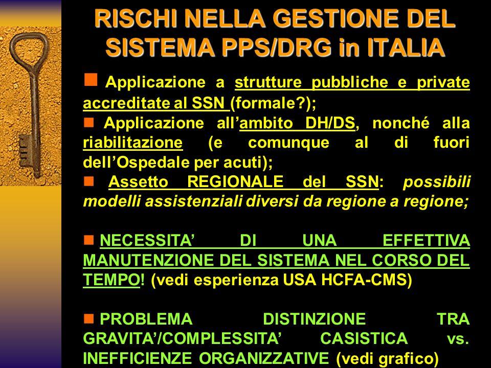 RISCHI NELLA GESTIONE DEL SISTEMA PPS/DRG in ITALIA n n Applicazione a strutture pubbliche e private accreditate al SSN (formale?); n n Applicazione a