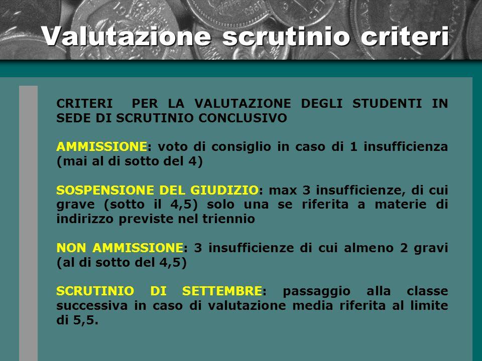 Valutazione scrutinio criteri CRITERI PER LA VALUTAZIONE DEGLI STUDENTI IN SEDE DI SCRUTINIO CONCLUSIVO AMMISSIONE: voto di consiglio in caso di 1 insufficienza (mai al di sotto del 4) SOSPENSIONE DEL GIUDIZIO: max 3 insufficienze, di cui grave (sotto il 4,5) solo una se riferita a materie di indirizzo previste nel triennio NON AMMISSIONE: 3 insufficienze di cui almeno 2 gravi (al di sotto del 4,5) SCRUTINIO DI SETTEMBRE: passaggio alla classe successiva in caso di valutazione media riferita al limite di 5,5.