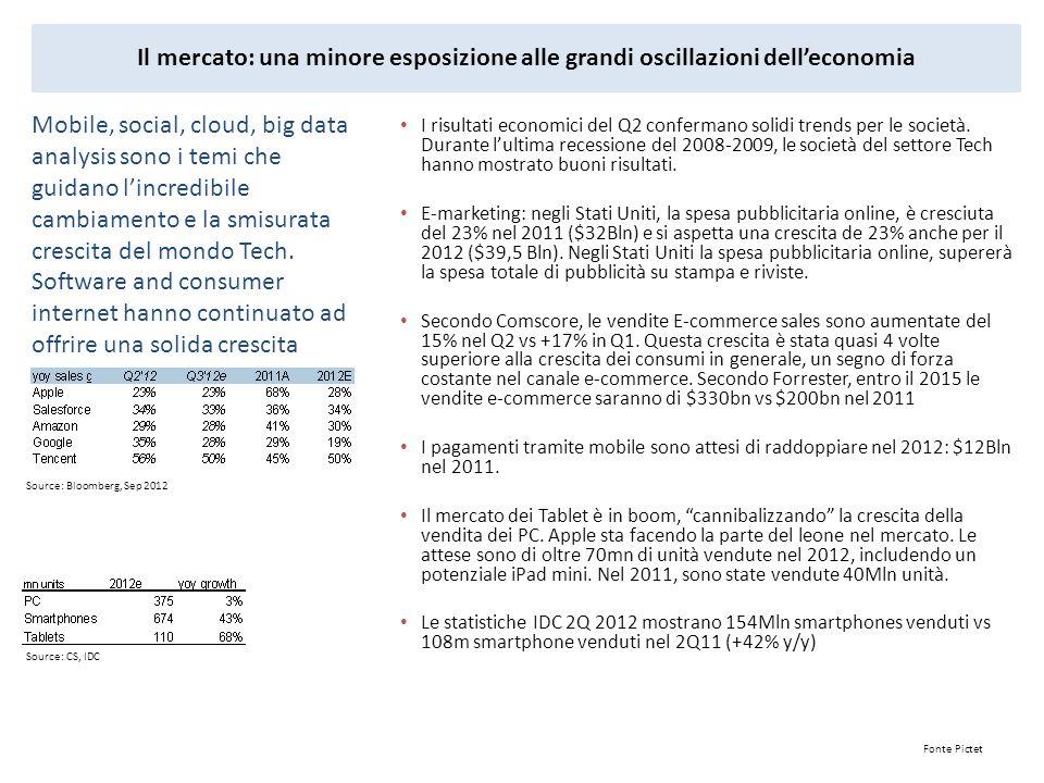 Fonte Pictet I risultati economici del Q2 confermano solidi trends per le società.