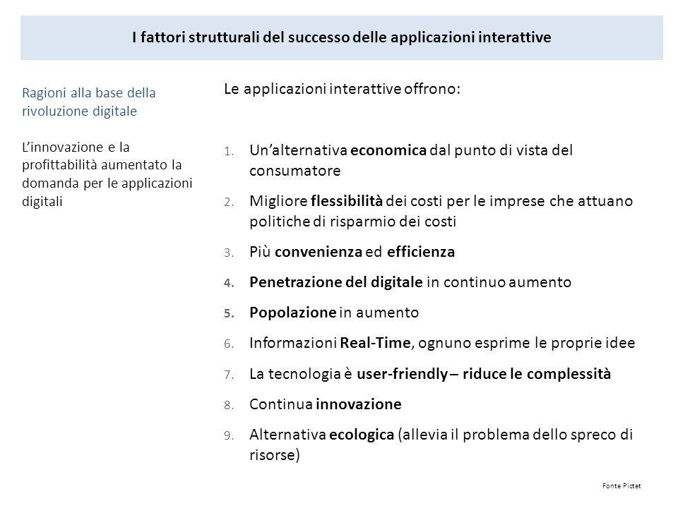 Le applicazioni interattive offrono: 1.