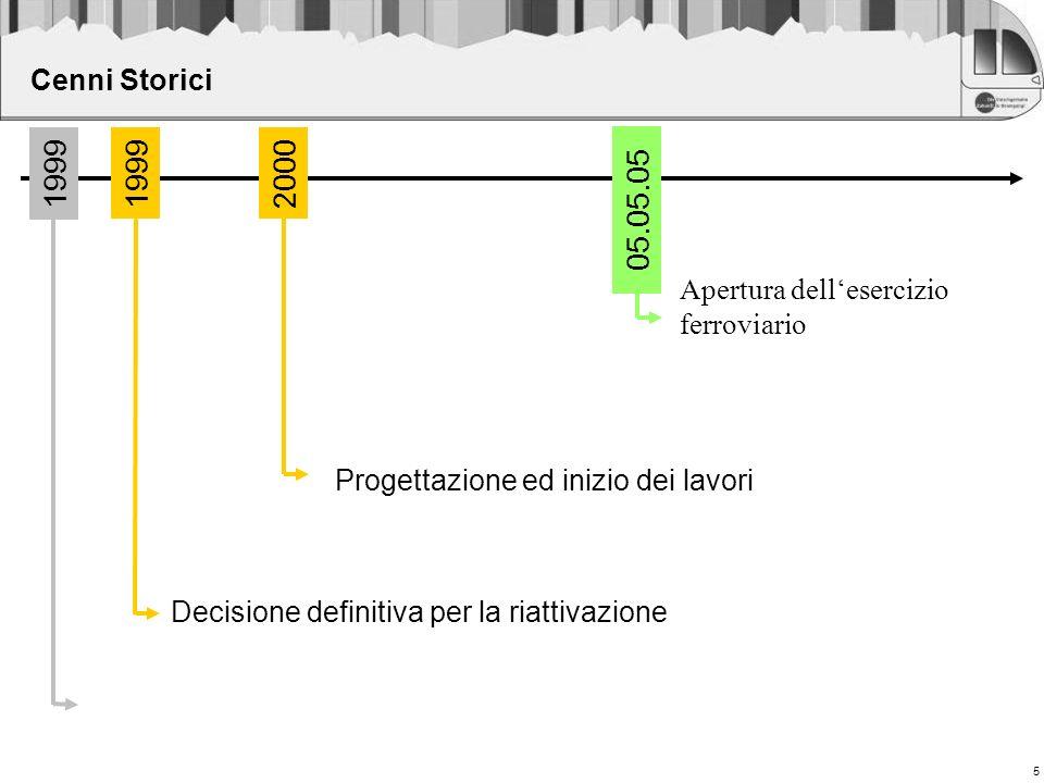 5 Decisione definitiva per la riattivazione 2000 Progettazione ed inizio dei lavori 05.05.05 Apertura dellesercizio ferroviario Cenni Storici