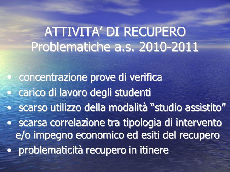 ATTIVITA DI RECUPERO Problematiche a.s.