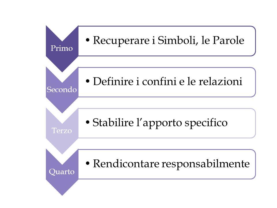 Primo Recuperare i Simboli, le Parole Secondo Definire i confini e le relazioni Terzo Stabilire lapporto specifico Quarto Rendicontare responsabilmente