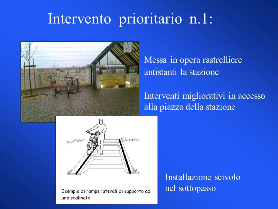 Messa in opera rastrelliere antistanti la stazione Installazione scivolo nel sottopasso Interventi migliorativi in accesso alla piazza della stazione Intervento prioritario n.1: