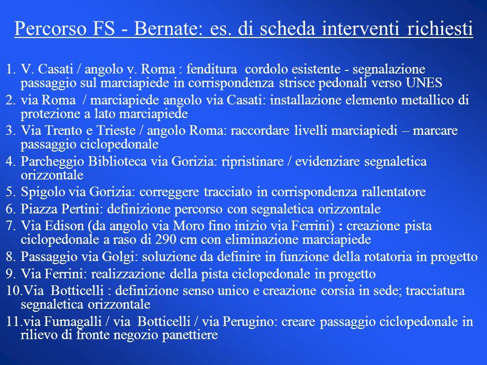 1.V. Casati / angolo v.