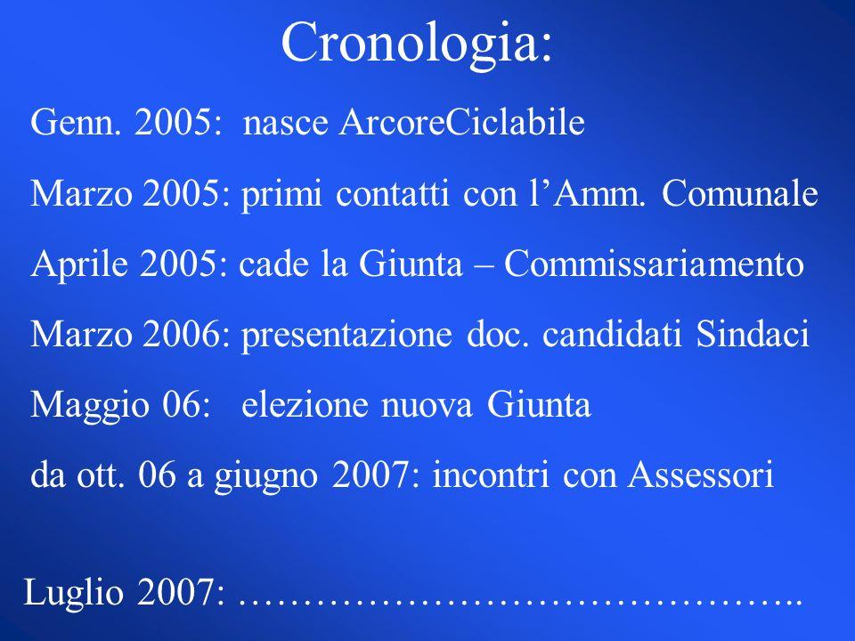 Cronologia: Genn. 2005: nasce ArcoreCiclabile Marzo 2005: primi contatti con lAmm. Comunale Aprile 2005: cade la Giunta – Commissariamento Marzo 2006: