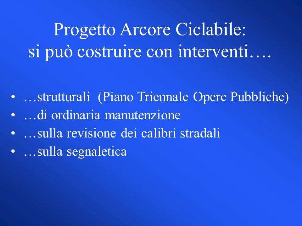 Progetto Arcore Ciclabile: si può costruire con interventi…. …strutturali (Piano Triennale Opere Pubbliche) …di ordinaria manutenzione …sulla revision