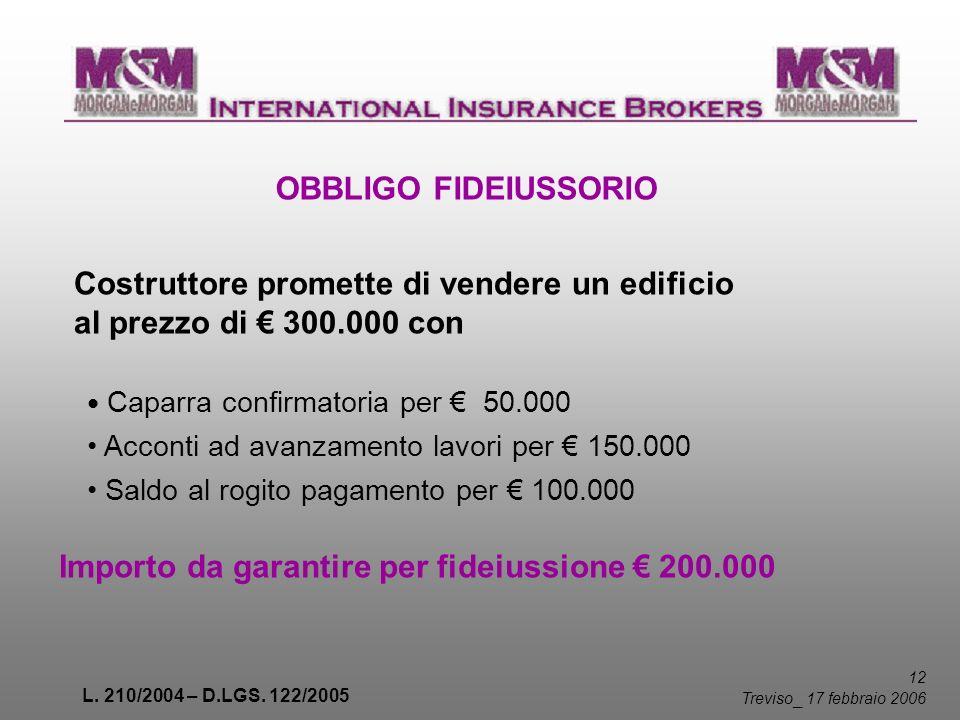 L. 210/2004 – D.LGS. 122/2005 12 Treviso _ 17 febbraio 2006 Costruttore promette di vendere un edificio al prezzo di 300.000 con OBBLIGO FIDEIUSSORIO