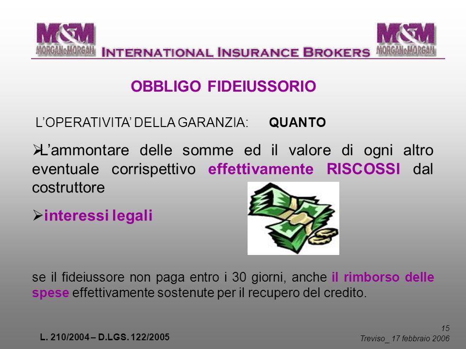 L. 210/2004 – D.LGS. 122/2005 15 Treviso _ 17 febbraio 2006 OBBLIGO FIDEIUSSORIO LOPERATIVITA DELLA GARANZIA: QUANTO Lammontare delle somme ed il valo