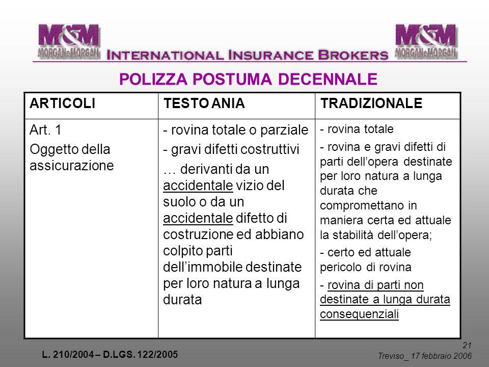 L. 210/2004 – D.LGS. 122/2005 21 Treviso _ 17 febbraio 2006 POLIZZA POSTUMA DECENNALE ARTICOLITESTO ANIATRADIZIONALE Art. 1 Oggetto della assicurazion
