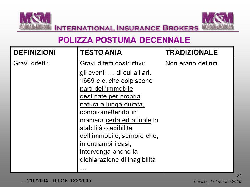 L. 210/2004 – D.LGS. 122/2005 22 Treviso _ 17 febbraio 2006 DEFINIZIONITESTO ANIATRADIZIONALE Gravi difetti:Gravi difetti costruttivi: gli eventi … di