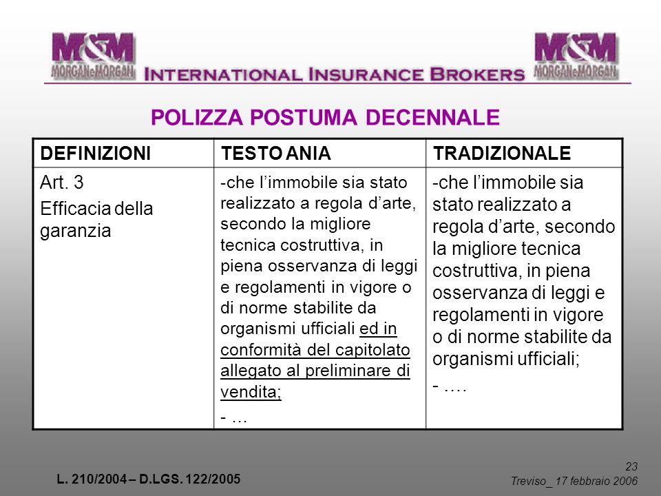 L. 210/2004 – D.LGS. 122/2005 23 Treviso _ 17 febbraio 2006 POLIZZA POSTUMA DECENNALE DEFINIZIONITESTO ANIATRADIZIONALE Art. 3 Efficacia della garanzi