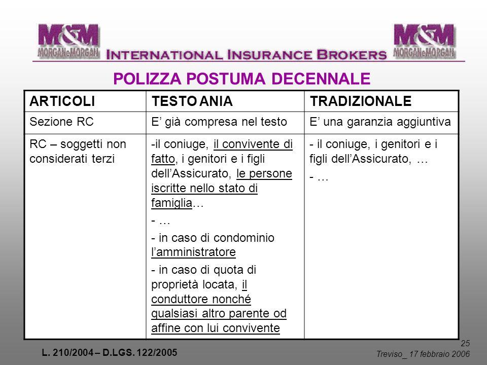 L. 210/2004 – D.LGS. 122/2005 25 Treviso _ 17 febbraio 2006 POLIZZA POSTUMA DECENNALE ARTICOLITESTO ANIATRADIZIONALE Sezione RCE già compresa nel test