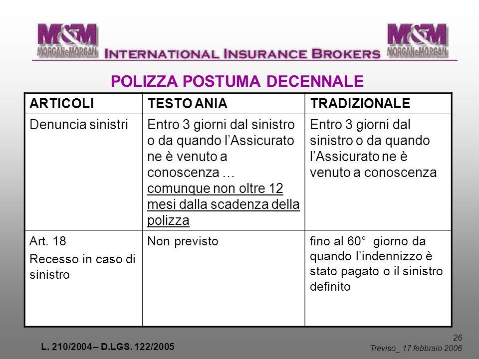 L. 210/2004 – D.LGS. 122/2005 26 Treviso _ 17 febbraio 2006 POLIZZA POSTUMA DECENNALE ARTICOLITESTO ANIATRADIZIONALE Denuncia sinistriEntro 3 giorni d