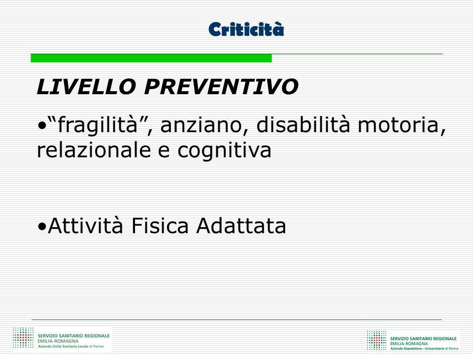 LIVELLO PREVENTIVO fragilità, anziano, disabilità motoria, relazionale e cognitiva Attività Fisica Adattata Criticità