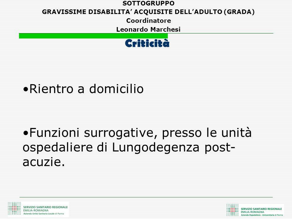 SOTTOGRUPPO GRAVISSIME DISABILITA ACQUISITE DELLADULTO (GRADA) Coordinatore Leonardo Marchesi Rientro a domicilio Funzioni surrogative, presso le unit