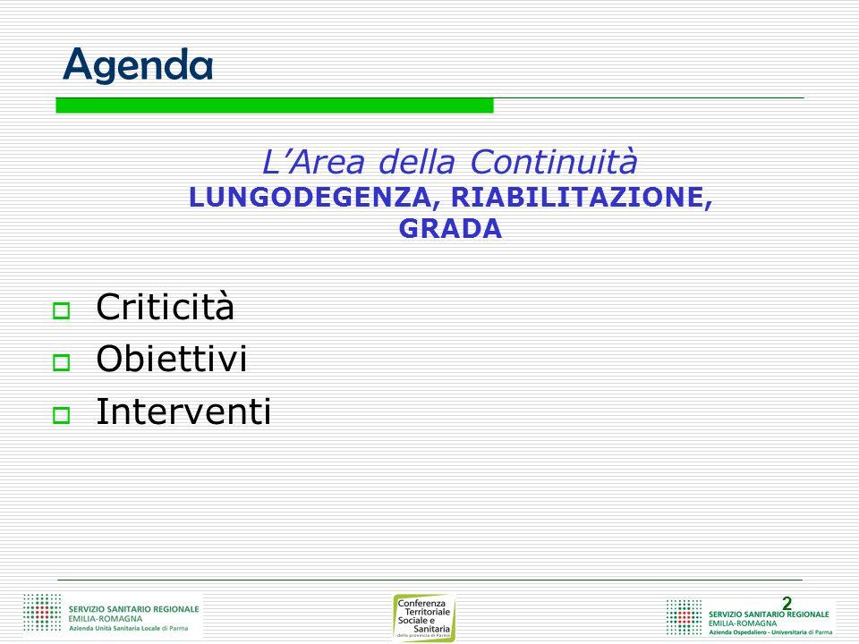 2 Agenda Criticità Obiettivi Interventi LArea della Continuità LUNGODEGENZA, RIABILITAZIONE, GRADA