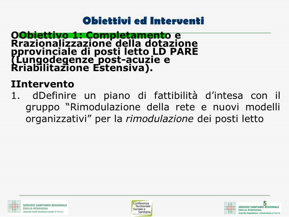 5 Obiettivi ed Interventi OObiettivo 1: Completamento e Rrazionalizzazione della dotazione pprovinciale di posti letto LD PARE (Lungodegenze post-acuz