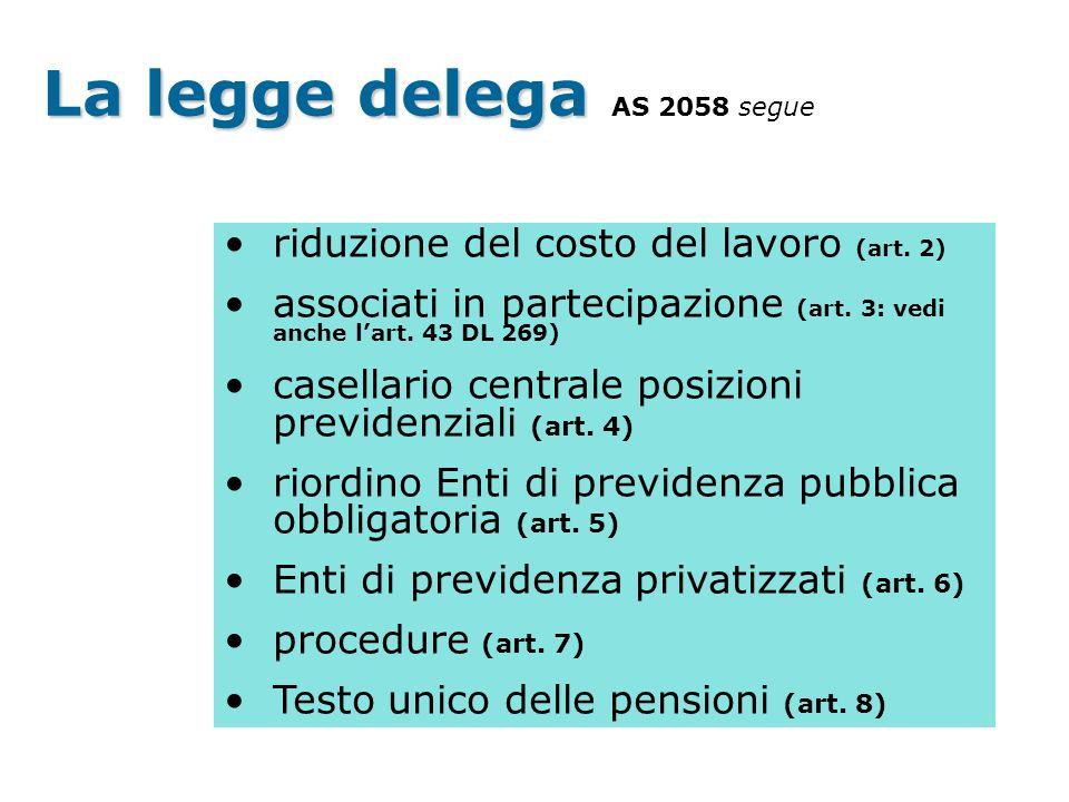 La legge delega La legge delega AS 2058 in Parlamento dal 2001 delega al Governo (art.