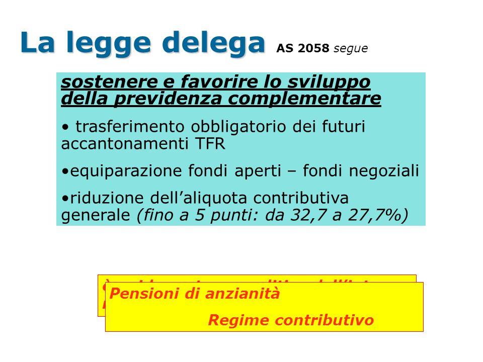 La legge delega La legge delega AS 2058 segue riduzione del costo del lavoro (art.