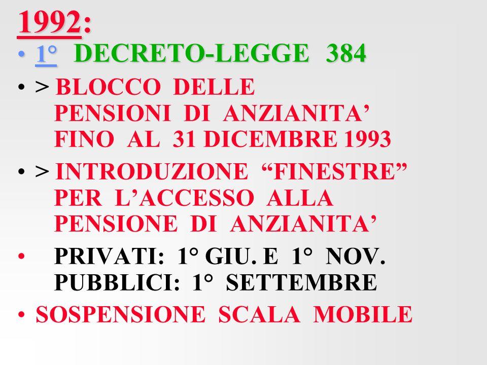 1992: 1° DECRETO-LEGGE 3841° DECRETO-LEGGE 384 > BLOCCO DELLE PENSIONI DI ANZIANITA FINO AL 31 DICEMBRE 1993 > INTRODUZIONE FINESTRE PER LACCESSO ALLA PENSIONE DI ANZIANITA PRIVATI: 1° GIU.
