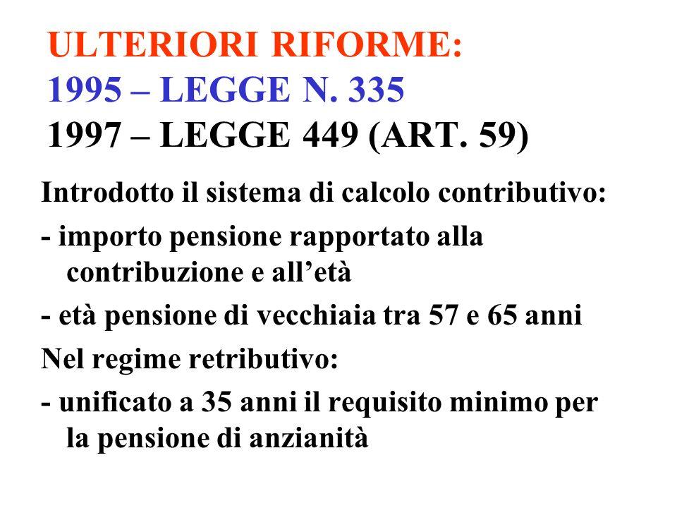 ULTERIORI RIFORME: 1995 – LEGGE N.335 1997 – LEGGE 449 (ART.