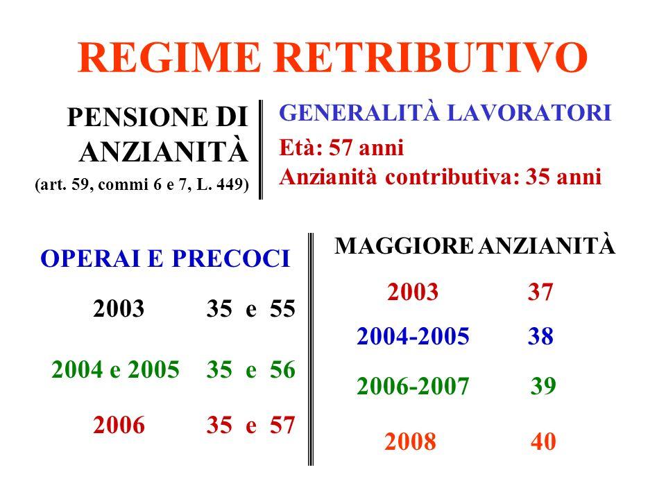 REGIME RETRIBUTIVO PENSIONE DI VECCHIAIA (art.