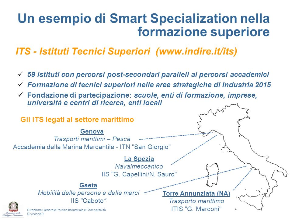 Direzione Generale Politica Industriale e Competitività Divisione 9 ITS - Istituti Tecnici Superiori (www.indire.it/its) 59 istituti con percorsi post
