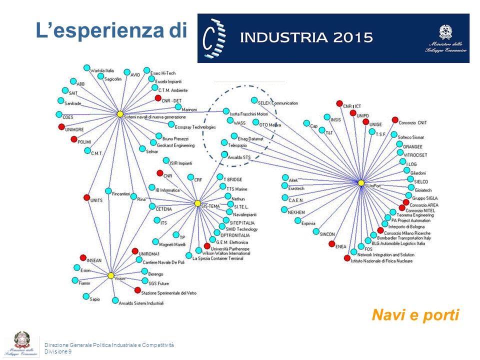 Direzione Generale Politica Industriale e Competitività Divisione 9 Lesperienza di Slimport