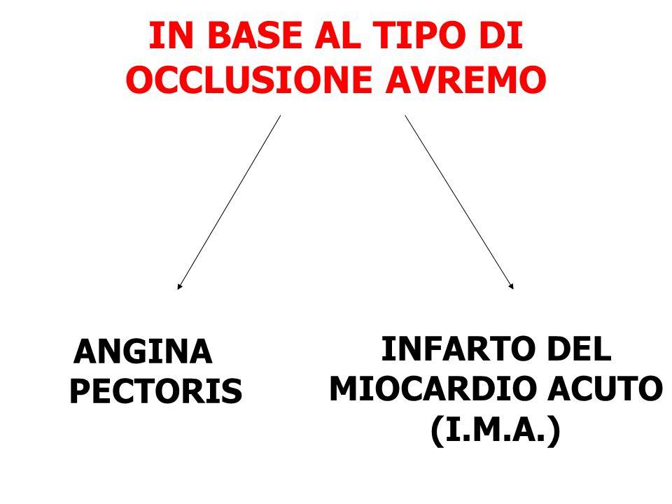 IN BASE AL TIPO DI OCCLUSIONE AVREMO ANGINA PECTORIS INFARTO DEL MIOCARDIO ACUTO (I.M.A.)
