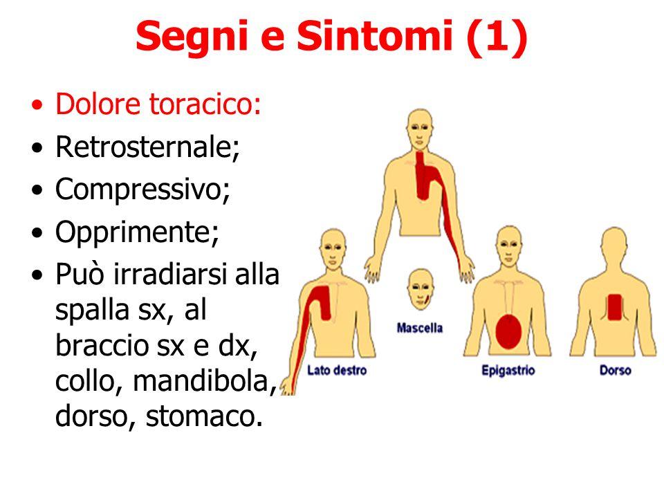 Segni e Sintomi (1) Dolore toracico: Retrosternale; Compressivo; Opprimente; Può irradiarsi alla spalla sx, al braccio sx e dx, collo, mandibola, dors