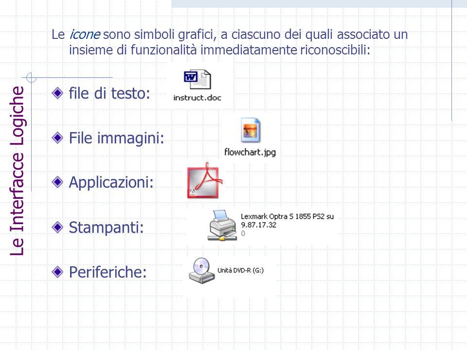 Le icone sono simboli grafici, a ciascuno dei quali associato un insieme di funzionalità immediatamente riconoscibili: file di testo: File immagini: A