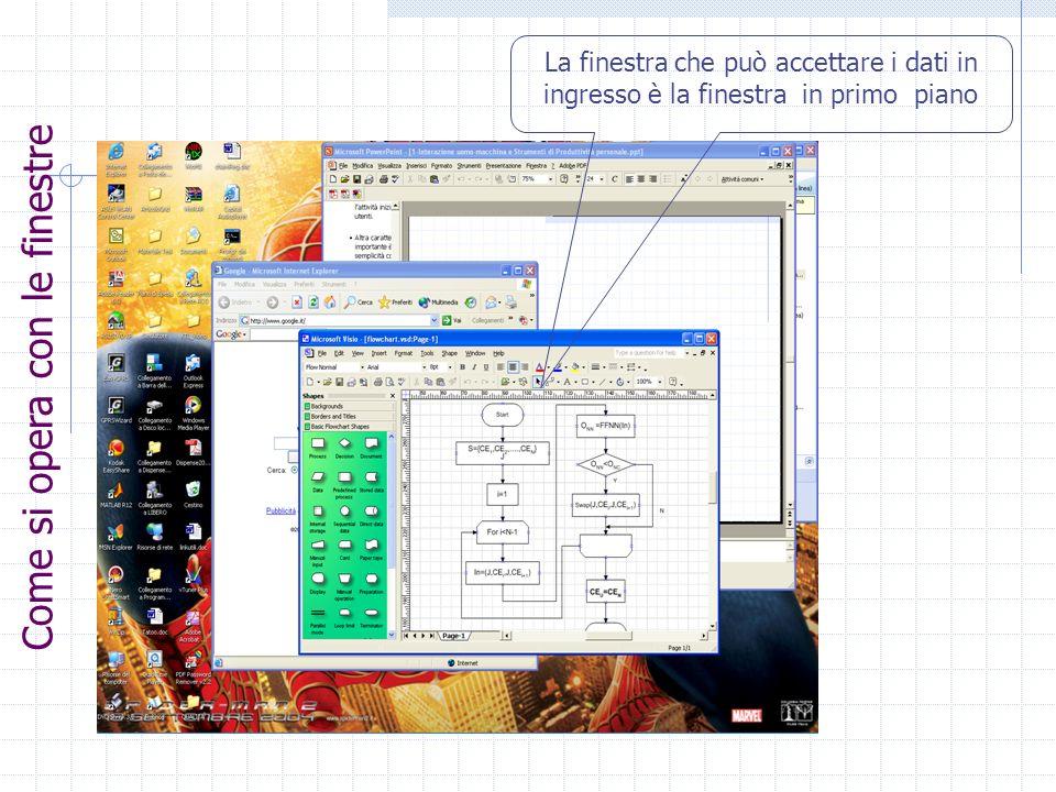 Come si opera con le finestre La finestra che può accettare i dati in ingresso è la finestra in primo piano