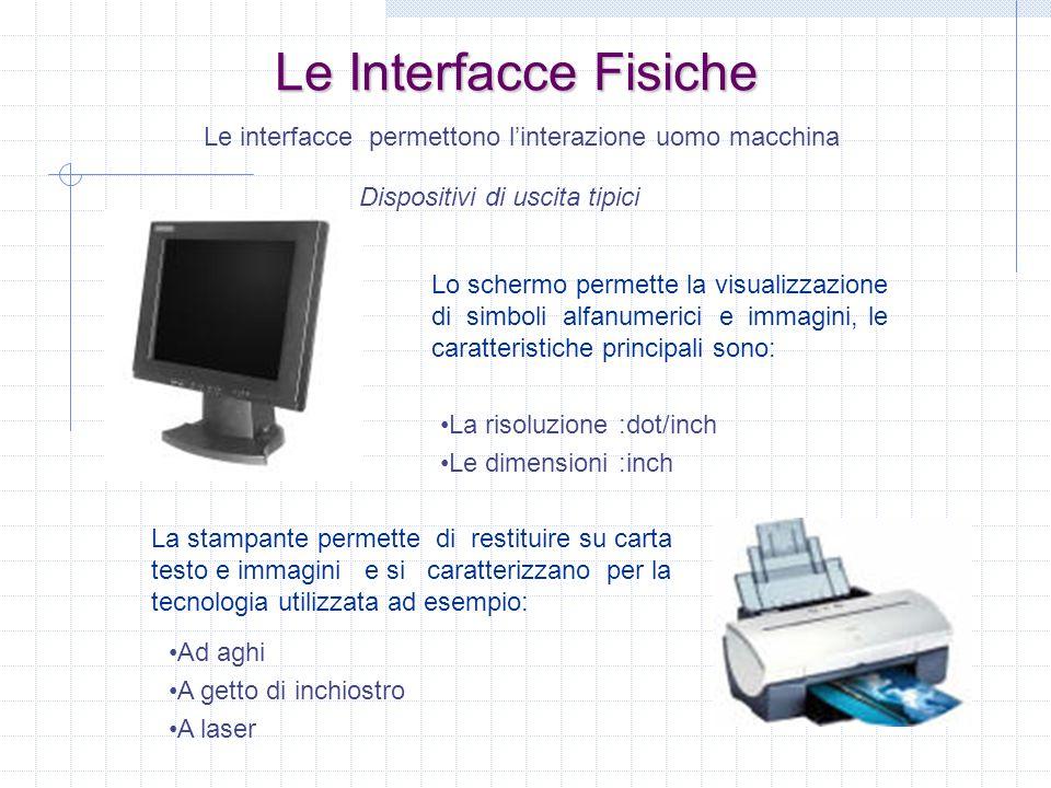 Le Interfacce Fisiche Le interfacce permettono linterazione uomo macchina Dispositivi di uscita tipici Lo schermo permette la visualizzazione di simbo