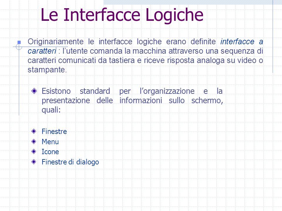 Le Interfacce Logiche Esistono standard per lorganizzazione e la presentazione delle informazioni sullo schermo, quali: Finestre Menu Icone Finestre d