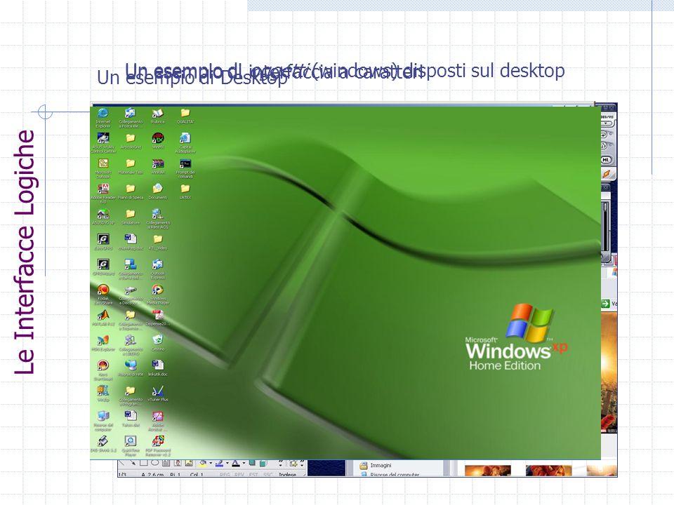 Le Interfacce Logiche Un esempio di oggetti (windows) disposti sul desktop Un esempio di interfaccia a caratteri Un esempio di Desktop