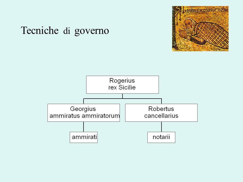 Tecniche di governo