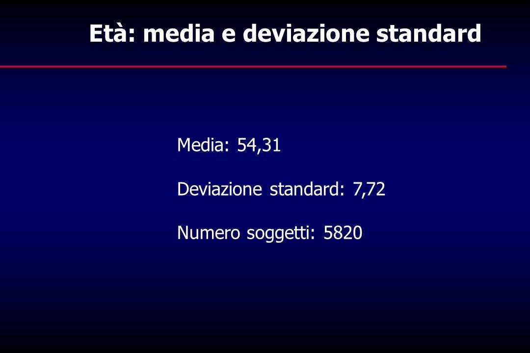 Età Menopausa spontanea Media: 49,15 Deviazione standard: 4,30 Numero soggetti: 3247