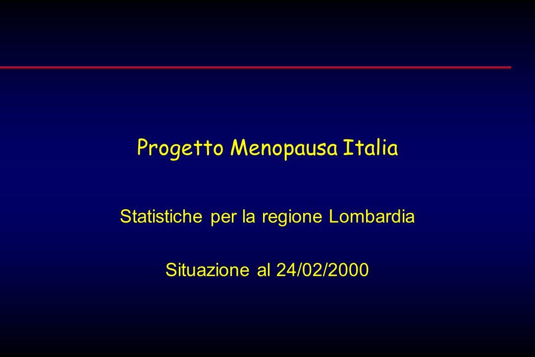 Situazione SPAC Lombardia al 24/02/2000
