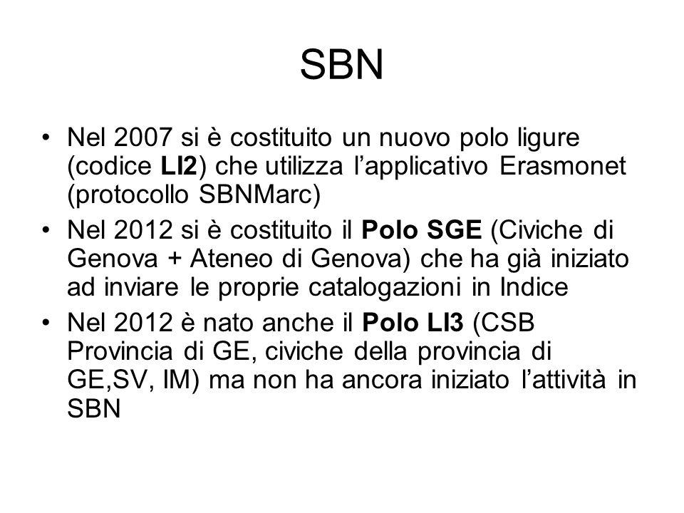 SBN Nel 2007 si è costituito un nuovo polo ligure (codice LI2) che utilizza lapplicativo Erasmonet (protocollo SBNMarc) Nel 2012 si è costituito il Po