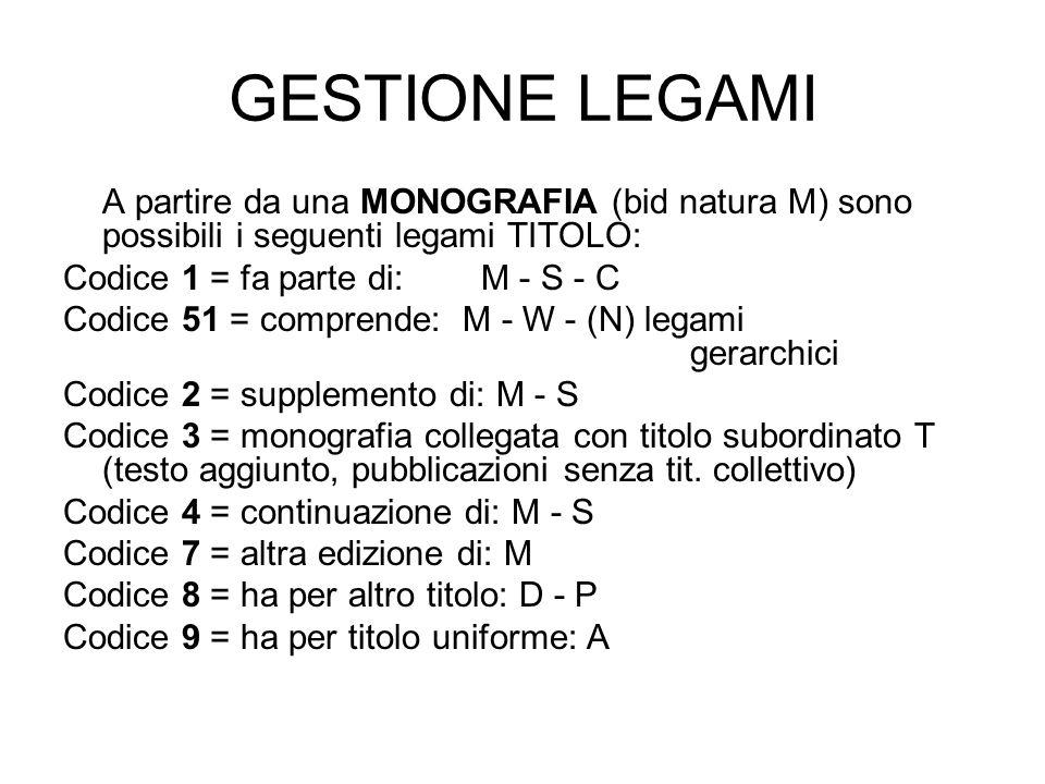 GESTIONE LEGAMI A partire da una MONOGRAFIA (bid natura M) sono possibili i seguenti legami TITOLO: Codice 1 = fa parte di: M - S - C Codice 51 = comp