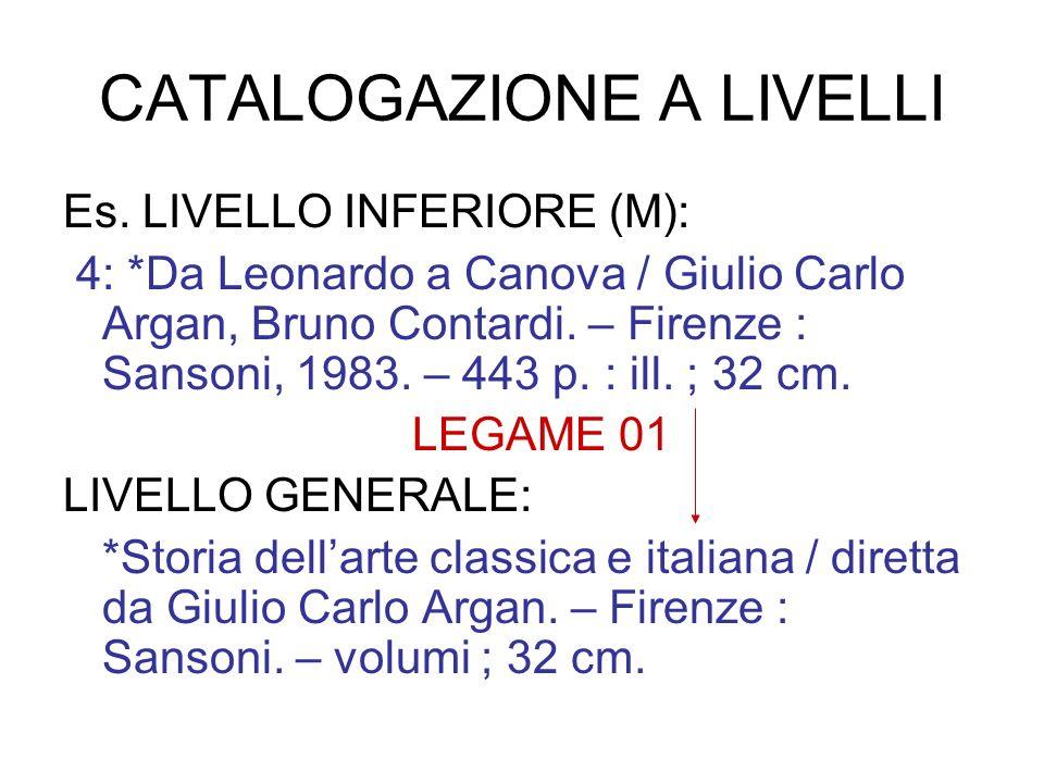 CATALOGAZIONE A LIVELLI Es. LIVELLO INFERIORE (M): 4: *Da Leonardo a Canova / Giulio Carlo Argan, Bruno Contardi. – Firenze : Sansoni, 1983. – 443 p.