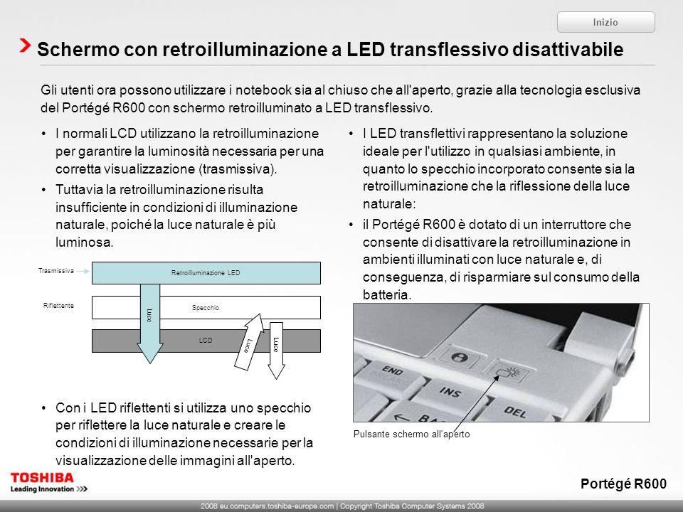 Schermo con retroilluminazione a LED transflessivo disattivabile Retroilluminazione LED Specchio LCD Luce Trasmissiva Riflettente Pulsante schermo all