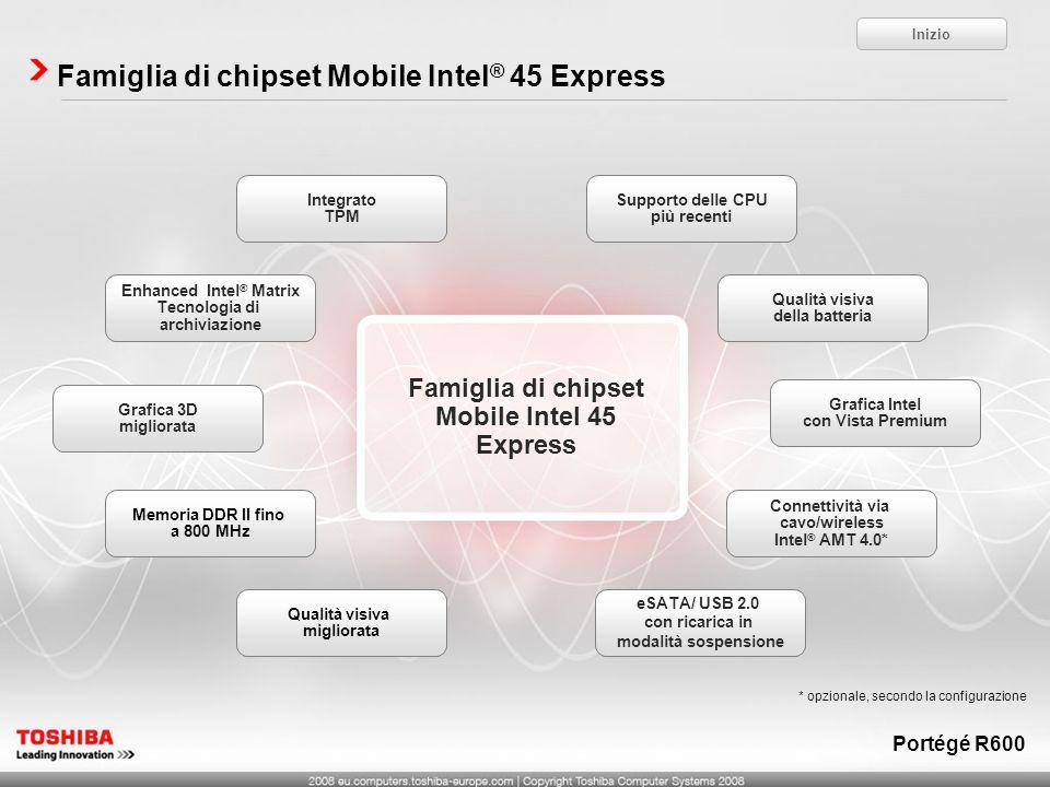 Famiglia di chipset Mobile Intel 45 Express Enhanced Intel ® Matrix Tecnologia di archiviazione Qualità visiva della batteria Integrato TPM Supporto d