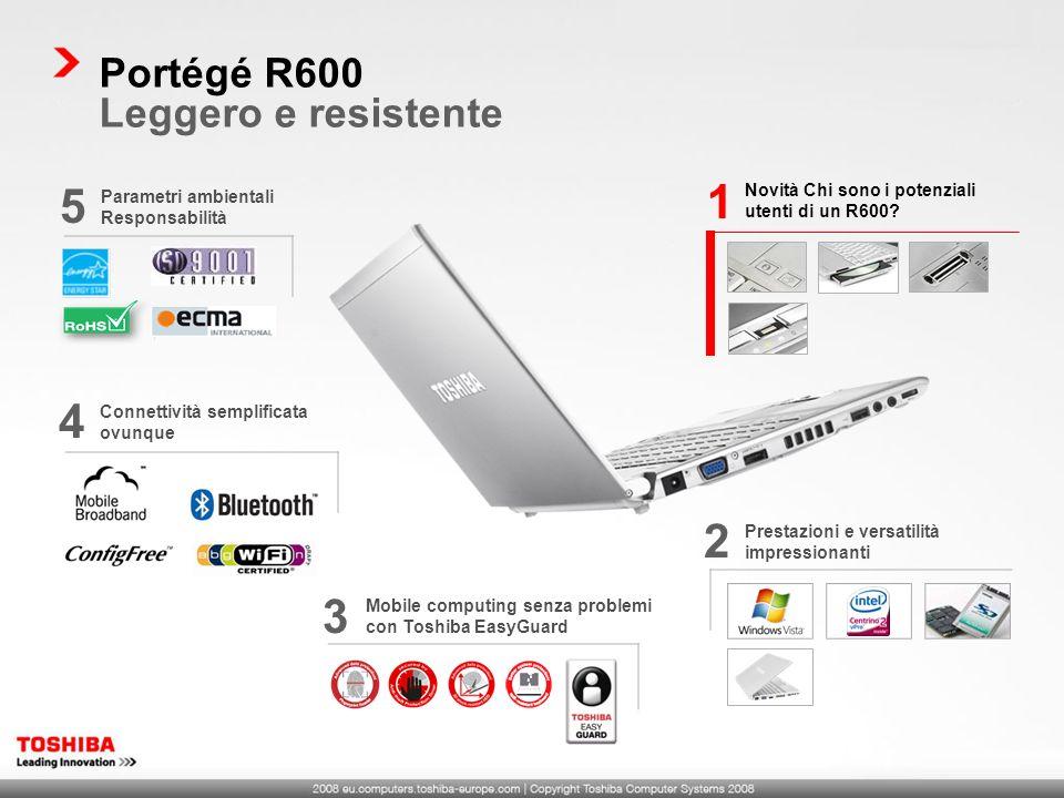 Novità Chi sono i potenziali utenti di un R600? 1 Prestazioni e versatilità impressionanti 2 Mobile computing senza problemi con Toshiba EasyGuard 3 C